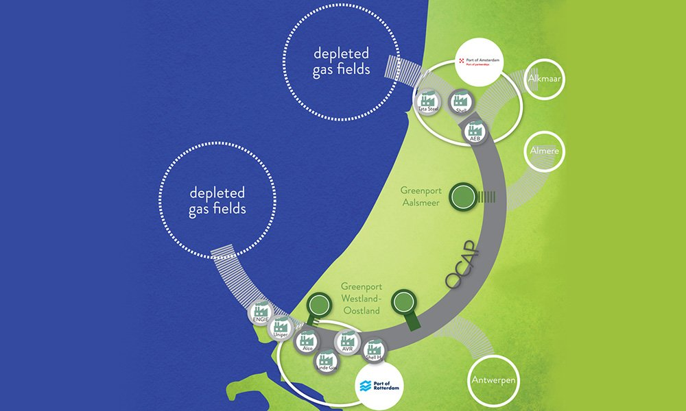 BLOC ziet voor de uitbreiding van de OCAP-leiding een soort CO2-rotonde voor zich, die bij IJmuiden en de Maasvlakte gekoppeld is aan lege gasvelden waarin het broeikasgas kan worden opgeslagen.