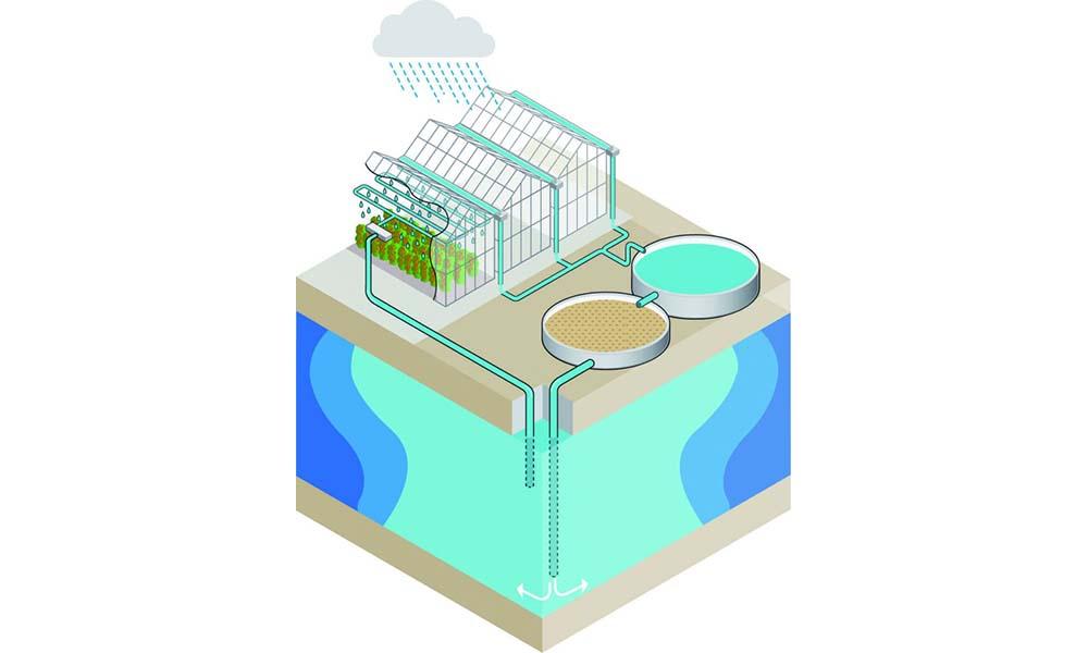 Het model van de ondergrondse opslag van zoet water.