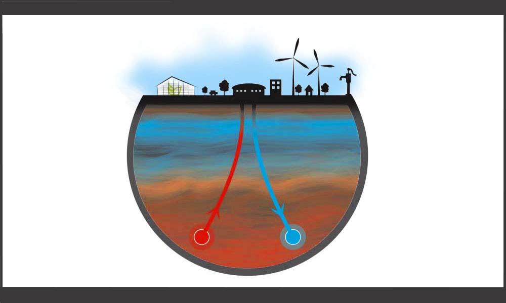 'Inhibitoren geothermieprojecten positief voor milieu'