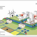 Focus op aquathermie als potentiële energiebron, ook voor tuinbouw