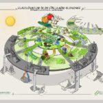 Toekomst tuinbouw: Efficiënt, schoon en verbonden